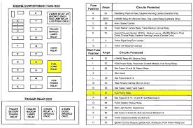 r class fuse 2006 2015 box location chart diagram w 251volkswagen 2014 vw jetta diesel fuse diagram tdi box volkswagen fu wiring 2009 jetta fuse box