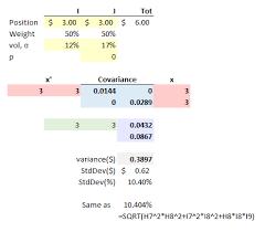 Variance Formula Covariance Matrix Vs Variance Formula For 2 Asset Question