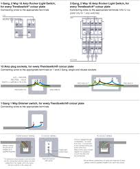 2 gang 1 way switch wiring diagram unique 2 way switch 3 wire system 2 gang 1 way switch wiring diagram elegant 3 gang intermediate light switch wiring diagram new