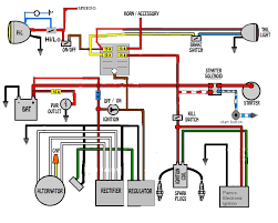 cycle electric wiring diagrams simple motorcycle wiring diagram for choppers and cafe racers xs650 wiring diagram