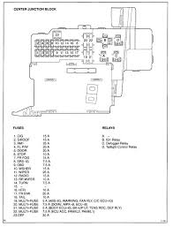fuse blocks engine room and center junction diagrams celica hobby linked image