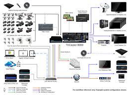 karaoke system wiring diagram preview wiring diagram • wiring diagram for pa system wiring library rh 54 polaroid liquide de karaoke machine wiring diagram