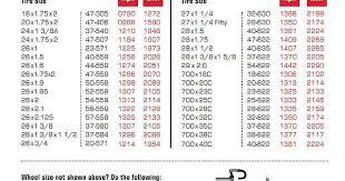 18 Conclusive Sigma 1606l Wheel Size Chart