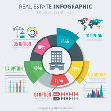 Free Pie Chart Coloured Real Estate Pie Chart Vector Free Download