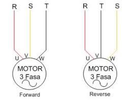 turning round 3 phase induction motors forward reverse turning round 3 phase induction motors forward reverse