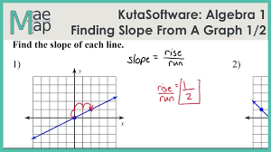 kuta algebra 1 finding slope from a graph part 1