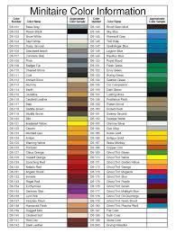 Minitaire Paint Conversion Chart The Wargamers Consortium Miniatire Color Chart
