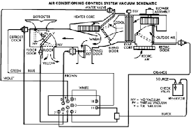 wiring diagram for 1988 jeep cherokee wiring diagram simonand 1995 jeep grand cherokee wiring diagram at Wiring Diagram For 1993 Jeep Grand Cherokee