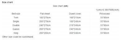 Flat Sheet Size Chart King Sheet Size White King Size Flat Sheet Bed Sheets Size