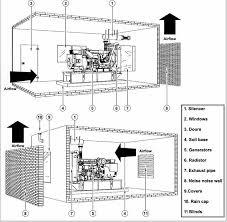generac control wiring diagram generac 20kw wiring diagram wiring diagram generac guardian 20kw wiring diagram nexus controller nilza design