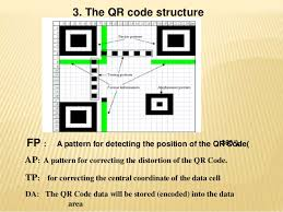 qr detect qr code ppt