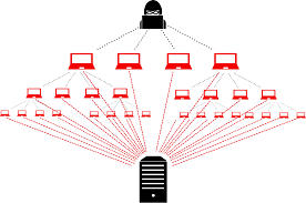 What are DDoS attacks? - Rugged Tooling