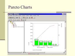 Data Analysis With Spss Lee Pierce Keith Mulbery Jason