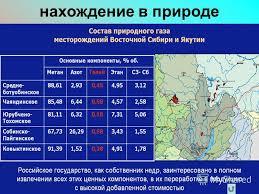 Презентация на тему Курсовая работа Выполнила Бирюкова З В  4 нахождение в природе