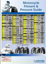 Michelin Motorcycle Tyre Pressure Chart Michelin 2007 Fitment Wall Chart From Bts Motorcycle Trader