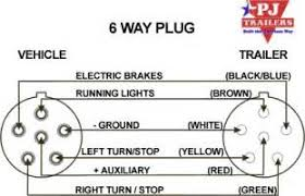 rv way plug wiring diagram images way flat pin trailer plug wire diagram rv plug 6 way trailer plug wiring 7 pin