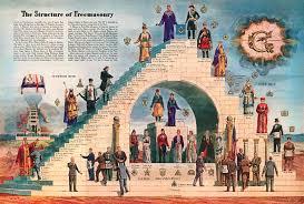The Masonic Family Welcome To Bend Masonic Lodge 139