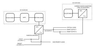 Inverter Output Wiring Diagram Off-Grid Solar Wiring-Diagram