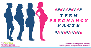 Canadian teen pregnancy facts