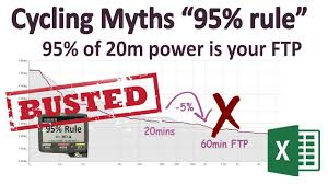 Cycling Myths Smashed 95 Of 20min Power Ftp Watch For A More Accurate Method