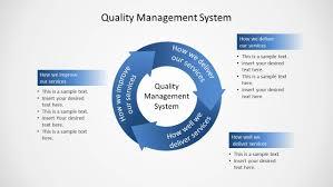 A Novel Reflection Concerning Quality Management System Iso 9001