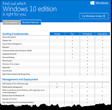 Windows 10 Version Comparison Chart Windows 10 Editions Comparison Which One Is Right For You