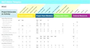 task management template task management spreadsheet excel project management excel template