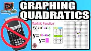 how to graph a quadratic function without a calculator common core algebra i you