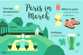 March In Paris Weather And Events Guide