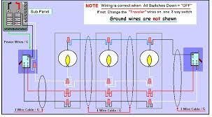 three way wiring diagram com community forums here is a fast drawing i made on how to wire up your project power switch light light light switch i did not draw the grounding wires