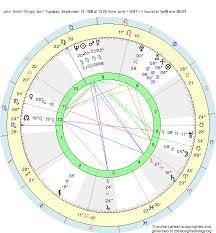 Birth Chart 0800 Birth Chart John Smith Virgo Zodiac Sign Astrology