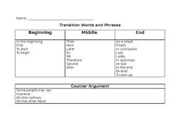 Transitional Words For Argumentative Essay Transition Words For Argumentative Writing