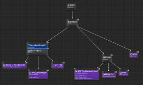 Behavior Tree Overview Unreal Engine Documentation