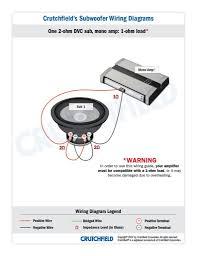srt 4 kicker sub wire diagram wiring library best kicker cvr 12 wiring diagram at of 1 or newstongjl com lanzar wiring diagram kicker