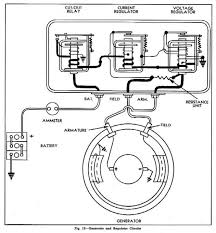 generator wiring diagram and electrical schematics wiring diagrams schematic diagram generator nilza