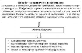 Обработка информации это что такое Обработка информации  Обработка первичной информации