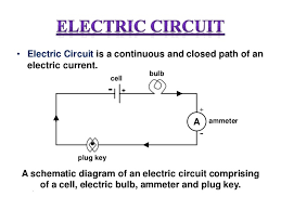 diagram of an electric circuit readingrat net electrical wiring diagram symbols at Electronic Circuit Schematic Diagrams