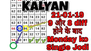 Kalyan Chart Record Jodi Www Bedowntowndaytona Com