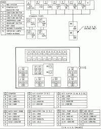 1994 dodge dakota fuse panel diagram data wiring diagram blog 1992 dodge spirit fuse box diagram auto electrical wiring diagram 2004 dodge dakota fuse panel diagram