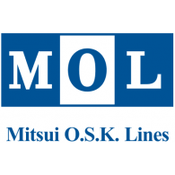 MOL in exclusive discussions to supply FSRU unit for Hong Kong Offshore LNG Terminal Project
