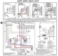 goodman gas furnace diagram wiring diagram het goodman gas furnace wiring diagram of residential central wiring goodman gas furnace diagram goodman gas furnace diagram