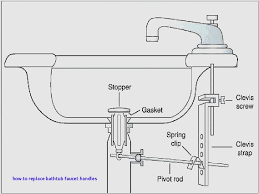 how to remove kitchen faucet handle best how to fix leaky faucet how to replace bathtub