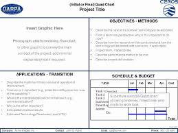 43 Matter Of Fact Dod Quad Chart Template