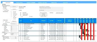 Gantt Chart Numbers Template Chart Numbers Template Apple Free For Excel 3 Templates