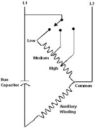 permanent split capacitor motor wiring diagram permanent wiring Wiring Diagram For Capacitor permanent split capacitor motor wiring diagram permanent split capacitor motor connection for multiple wiring diagram for capacitor well pump