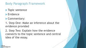 commentary for argumentative essay  commentary for argumentative essay