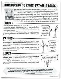 Persuasive Speech Essay Examples Persuasive Essay On Internet ...