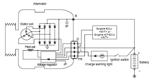 automotive alternator wiring diagram wiring diagrams serpentine alternator wiring