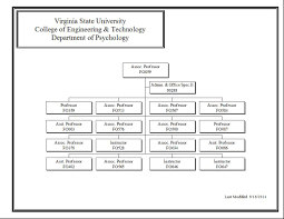 School Organization Charts Organization Charts Virginia State University