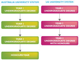 Order Of Degrees Magdalene Project Org